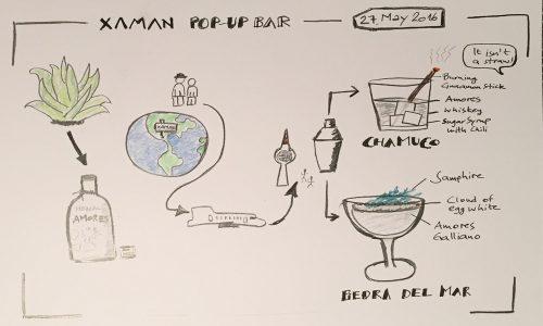 Berlin meets Mexico City's XAMAN Bar
