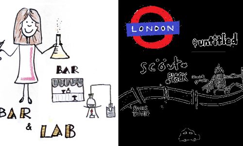 London – High tech equipment for better drinking